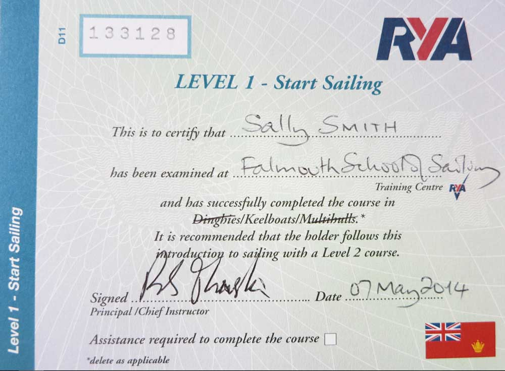 Royal Yachting Association RYA