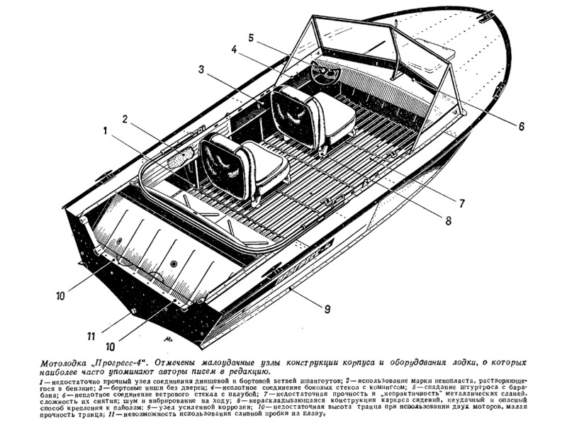 Лодка Прогресс 4 история