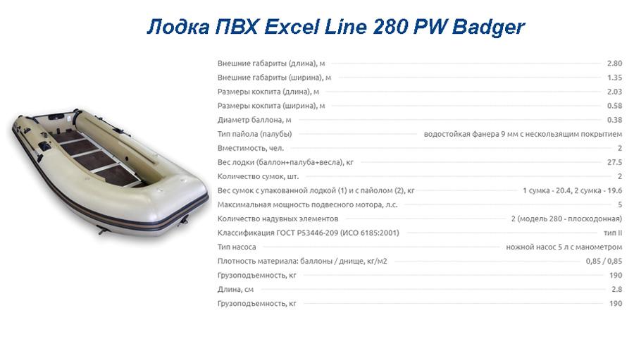 Лодка ПВХ Excel Line 280 PW Badger