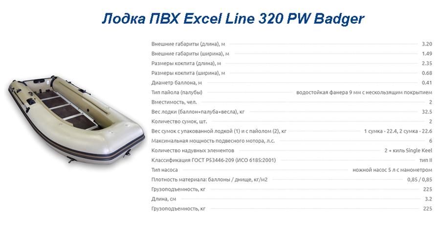 Лодка ПВХ Excel Line 320 PW Badger
