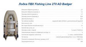 Лодка ПВХ Fishing Line 270 AD Badger