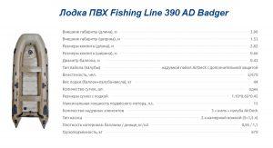 Лодка ПВХ Fishing Line 390 AD Badger