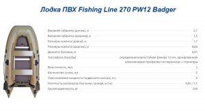 Лодка ПВХ Fishing Line 270 PW12 Badger