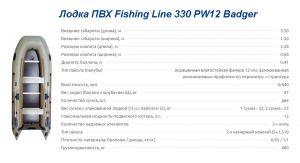 Лодка ПВХ Fishing Line 330 PW12 Badger