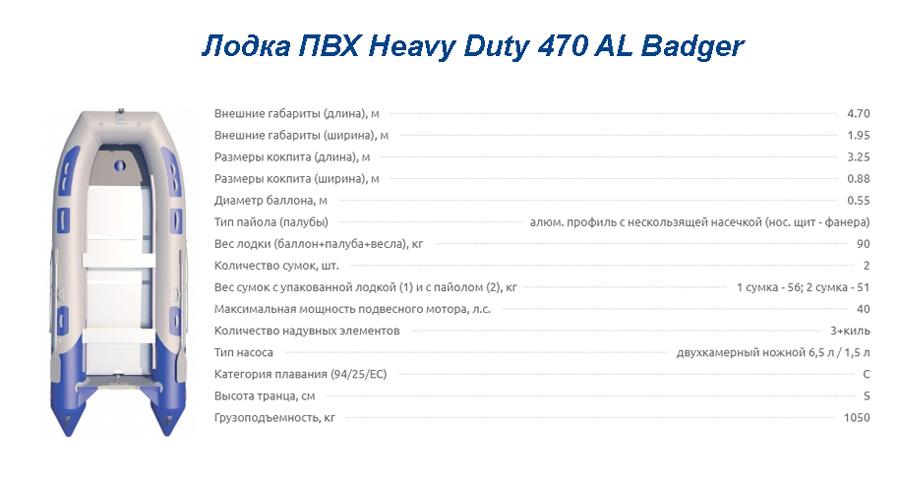 Лодка ПВХ Heavy Duty 470 AL