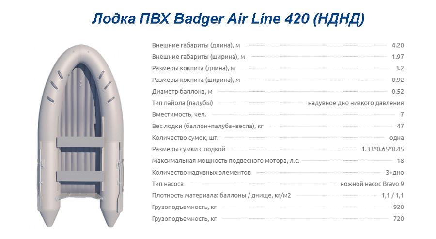 Лодка ПВХ Badger Air Line 420 (НДНД)