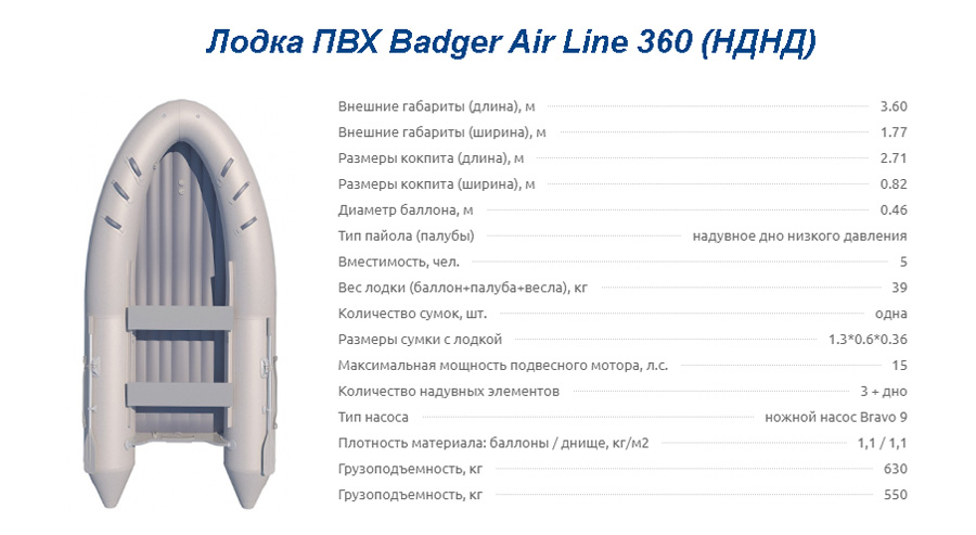 Лодка ПВХ Badger Air Line 360 (НДНД)