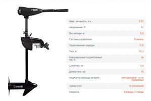 Лодочный электромотор HDX 36L