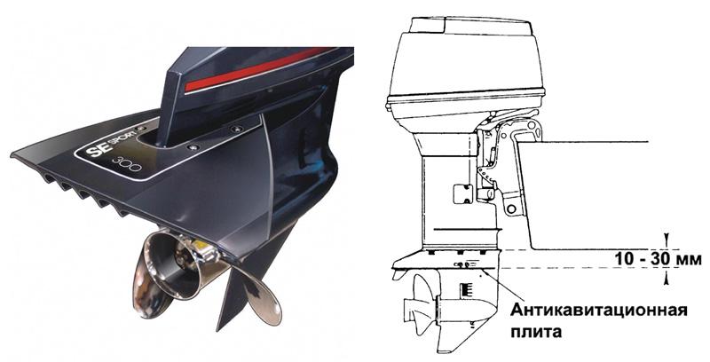 Антикавитационная плита и высота ее установки