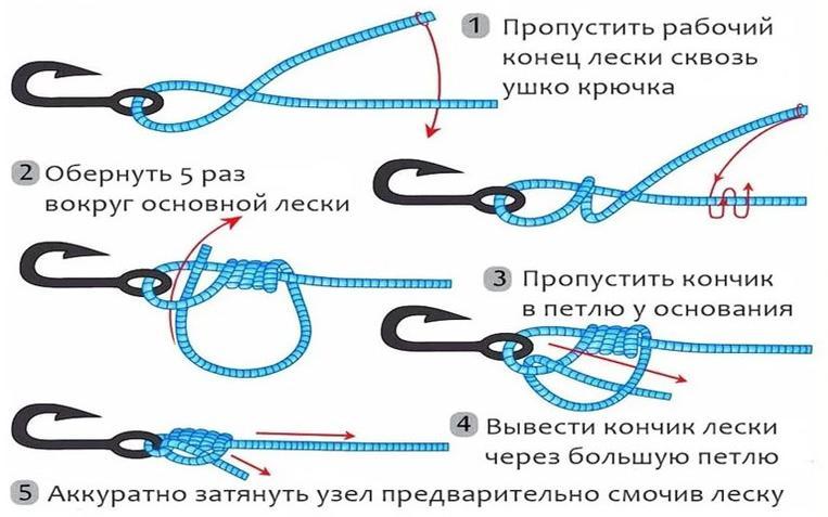 """Узел """"Клинч"""" и """"Клинч улучшенный"""""""